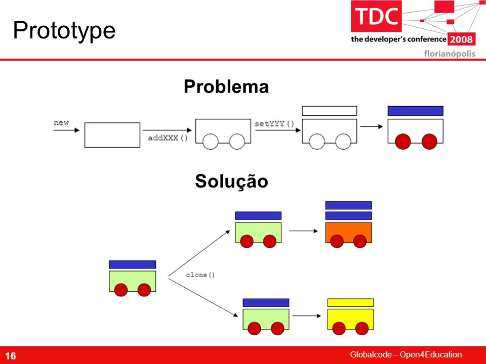 Globalcode – Open4Education 16 Prototype Problema Solução