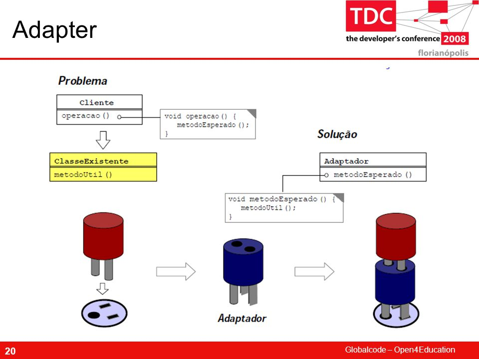 Globalcode – Open4Education 20 Adapter