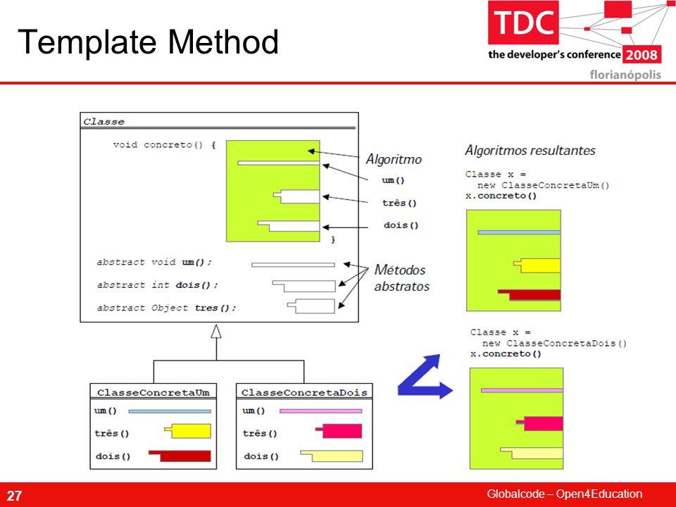 Globalcode – Open4Education 27 Template Method