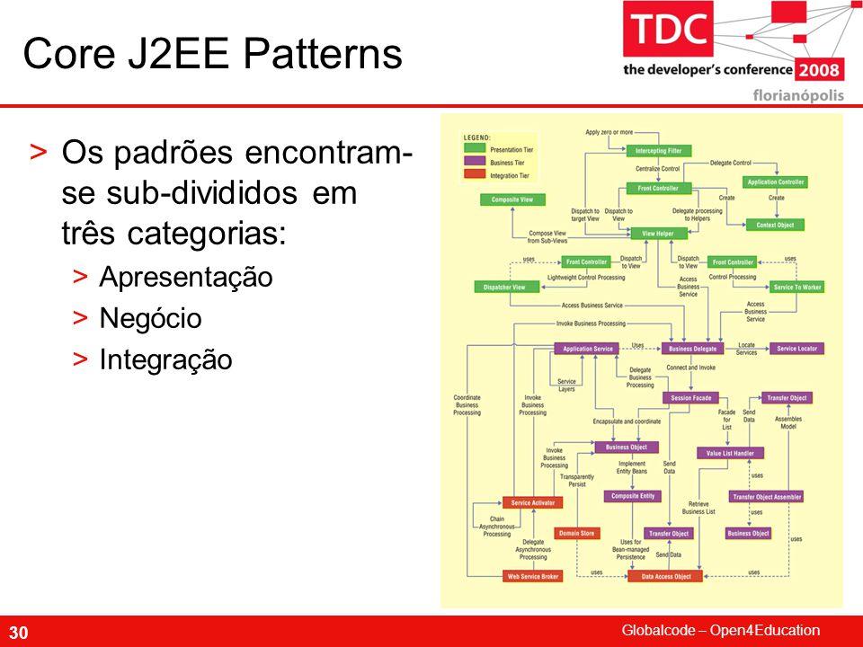 Globalcode – Open4Education 30 Core J2EE Patterns >Os padrões encontram- se sub-divididos em três categorias: >Apresentação >Negócio >Integração