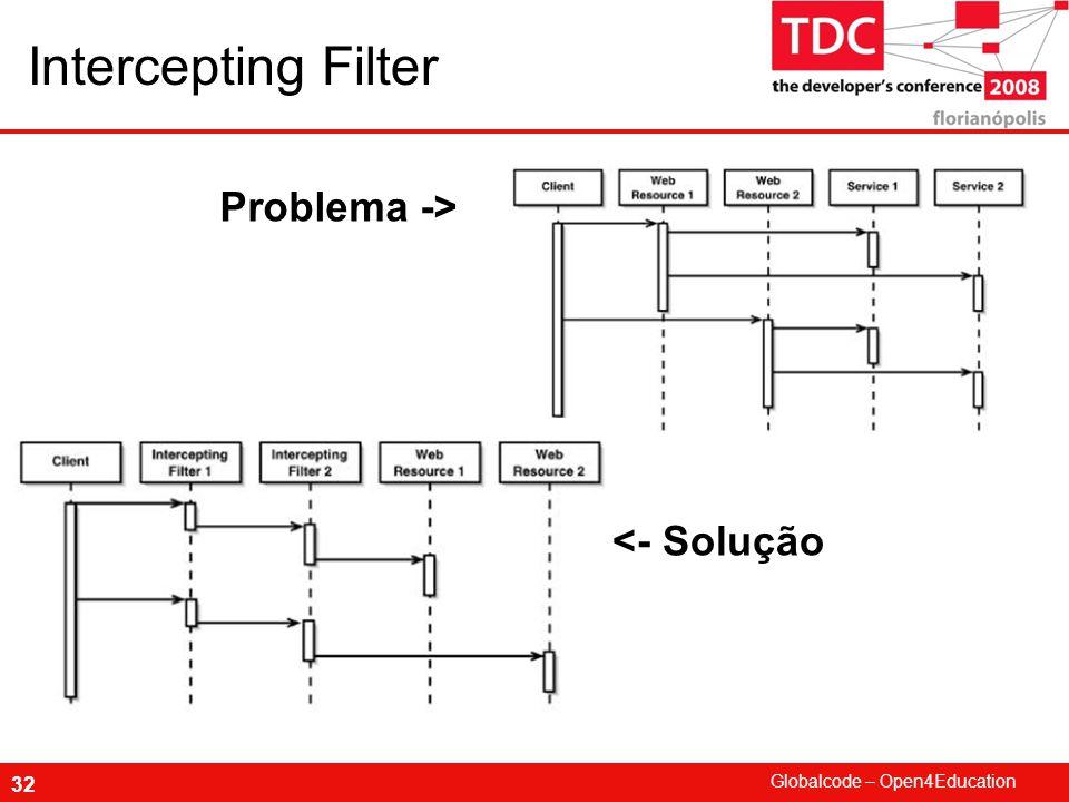 Globalcode – Open4Education 32 Intercepting Filter Problema -> <- Solução