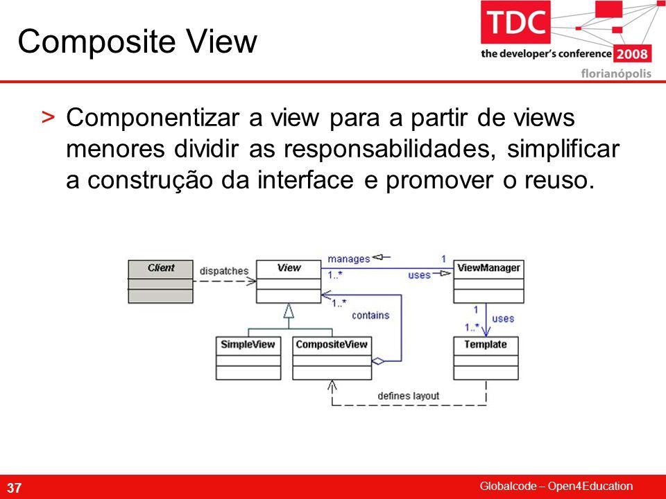 Globalcode – Open4Education 37 Composite View >Componentizar a view para a partir de views menores dividir as responsabilidades, simplificar a construção da interface e promover o reuso.