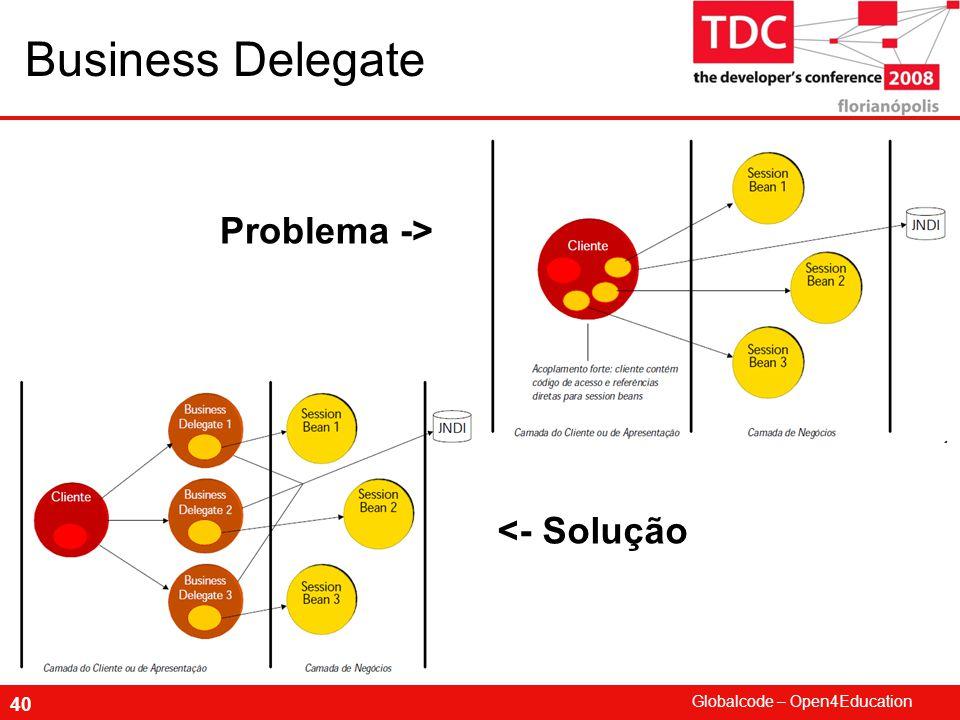 Globalcode – Open4Education 40 Business Delegate Problema -> <- Solução