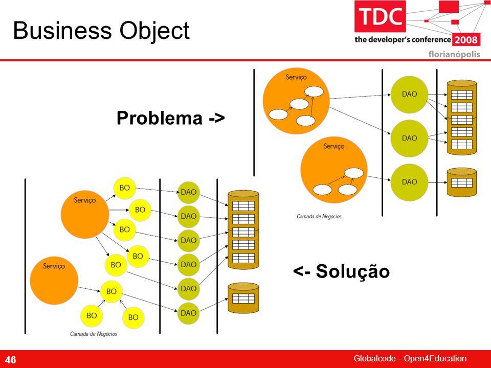 Globalcode – Open4Education 46 Business Object Problema -> <- Solução
