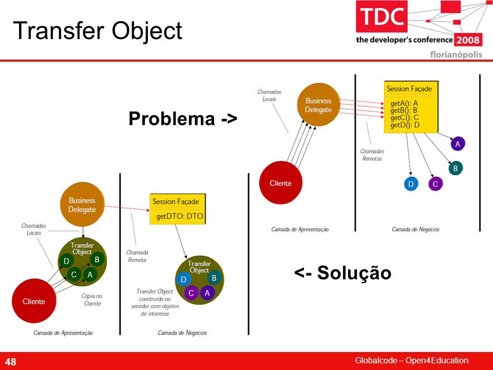 Globalcode – Open4Education 48 Transfer Object Problema -> <- Solução
