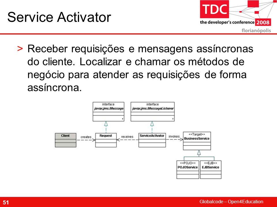 Globalcode – Open4Education 51 Service Activator >Receber requisições e mensagens assíncronas do cliente.