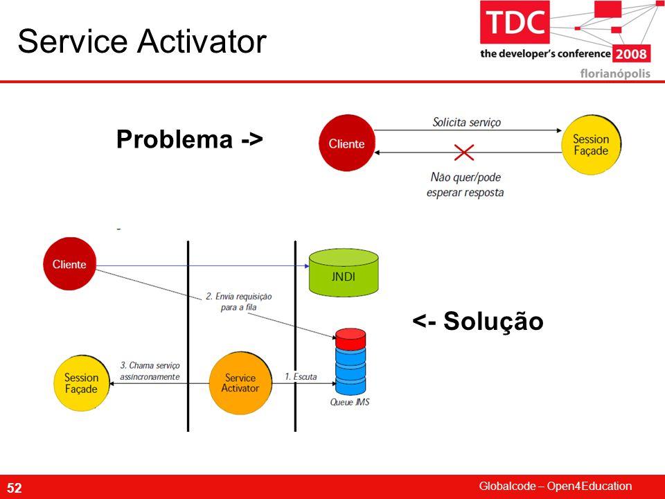 Globalcode – Open4Education 52 Service Activator Problema -> <- Solução