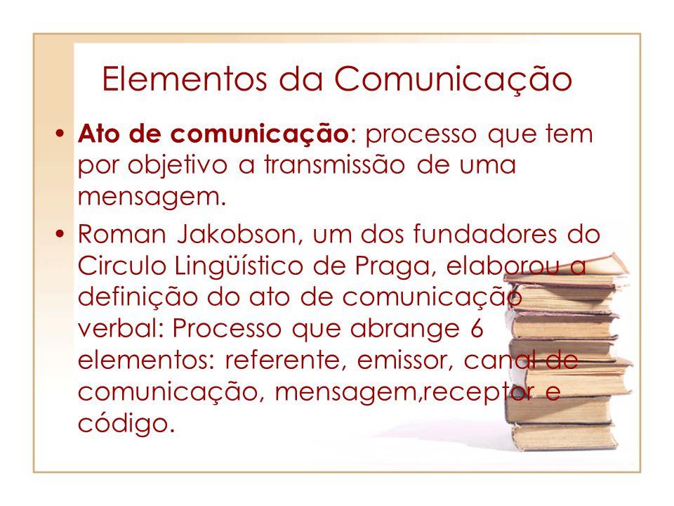 Elementos da Comunicação Ato de comunicação : processo que tem por objetivo a transmissão de uma mensagem. Roman Jakobson, um dos fundadores do Circul