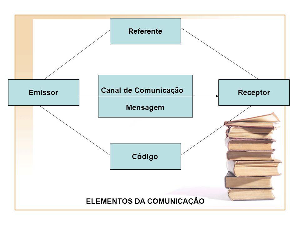 Referente Código EmissorReceptor Canal de Comunicação Mensagem ELEMENTOS DA COMUNICAÇÃO