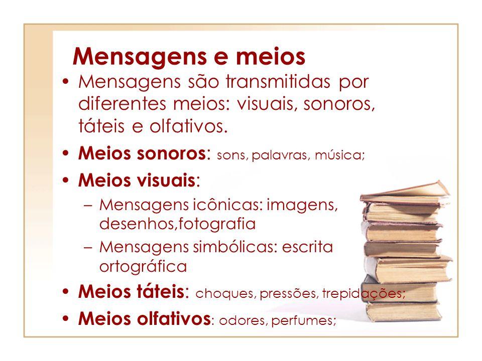 Mensagens e meios Mensagens são transmitidas por diferentes meios: visuais, sonoros, táteis e olfativos. Meios sonoros : sons, palavras, música; Meios