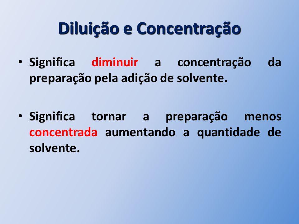 Diluição e Concentração Significa diminuir a concentração da preparação pela adição de solvente. Significa tornar a preparação menos concentrada aumen