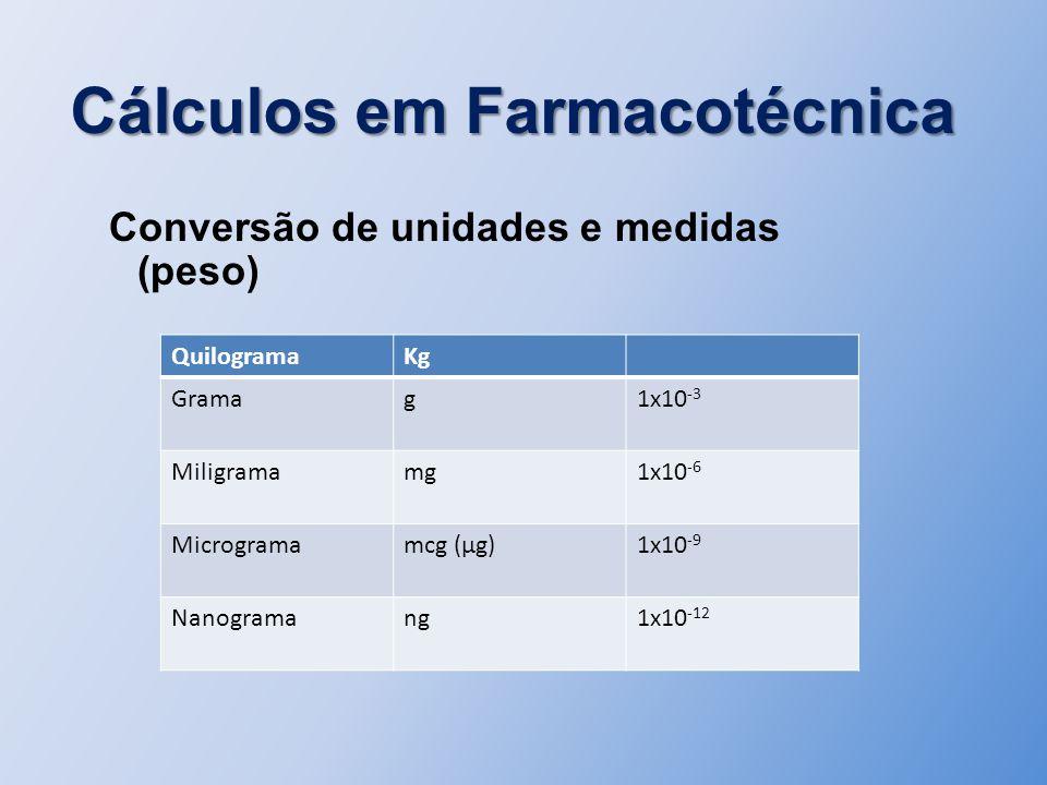 Cálculos em Farmacotécnica Conversão de unidades e medidas (peso) QuilogramaKg Gramag1x10 -3 Miligramamg1x10 -6 Microgramamcg (µg)1x10 -9 Nanogramang1