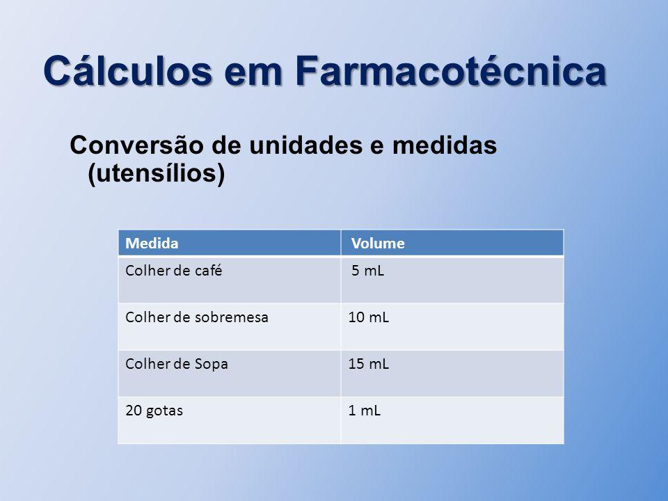 Equivalências 1kg – 1000g; 1g – 1000mg; 1mg – 1000mcg; 1mg – 0,001g; 1g – 0,001kg; 1L – 1000mL; 1mL – 0,001L; 1mL = 1 cm 3.