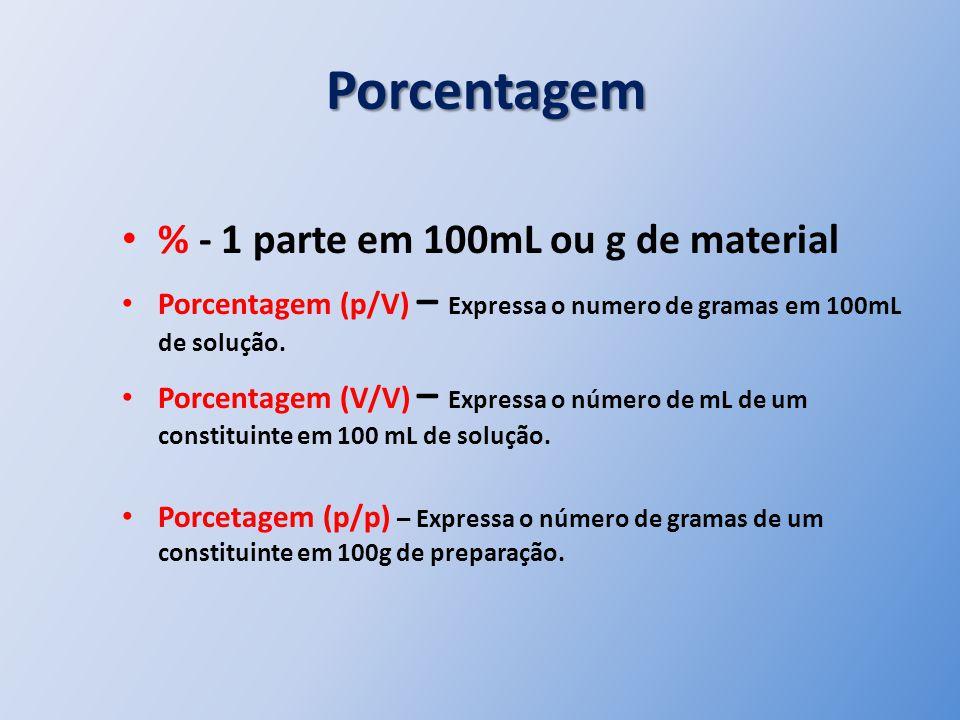 Porcentagem Porcentagem % - 1 parte em 100mL ou g de material Porcentagem (p/V) – Expressa o numero de gramas em 100mL de solução. Porcentagem (V/V) –