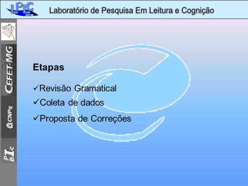 Etapas Revisão Gramatical Coleta de dados Proposta de Correções