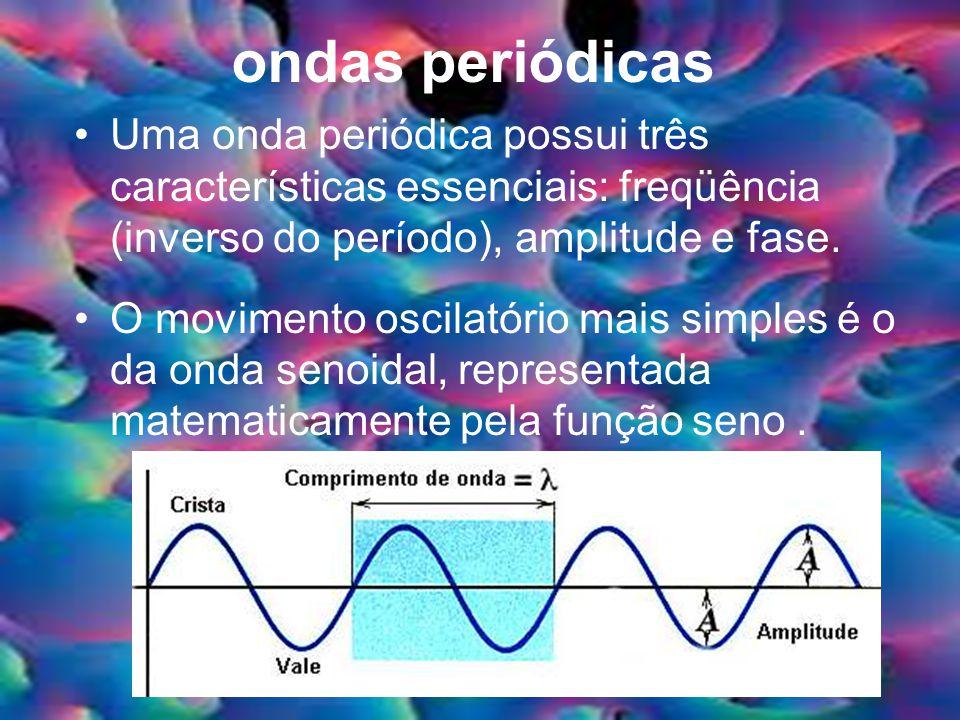 ondas periódicas Uma onda periódica possui três características essenciais: freqüência (inverso do período), amplitude e fase. O movimento oscilatório