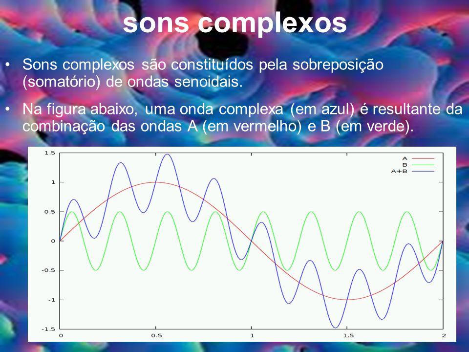 sons complexos Sons complexos são constituídos pela sobreposição (somatório) de ondas senoidais. Na figura abaixo, uma onda complexa (em azul) é resul