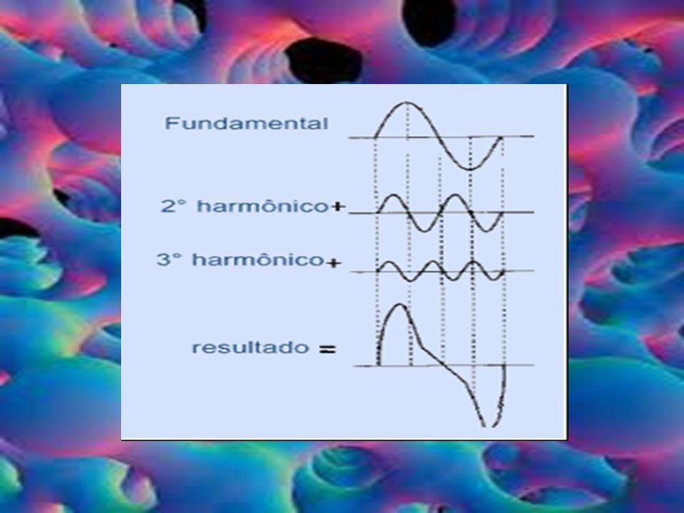 Classificação das Ondas Propagativas e Estacionárias Embora todas as ondas sejam propagativas, existem meios cuja dimensão é finita conduzindo à interferência entre as diversas ondas refletidas e, conseqüentemente, à formação de ondas estacionárias.