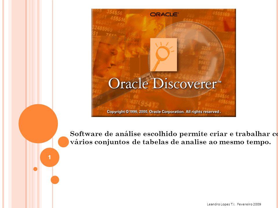 Software de análise escolhido permite criar e trabalhar com vários conjuntos de tabelas de analise ao mesmo tempo. 1 Leandro Lopes T.I. Fevereiro 2009