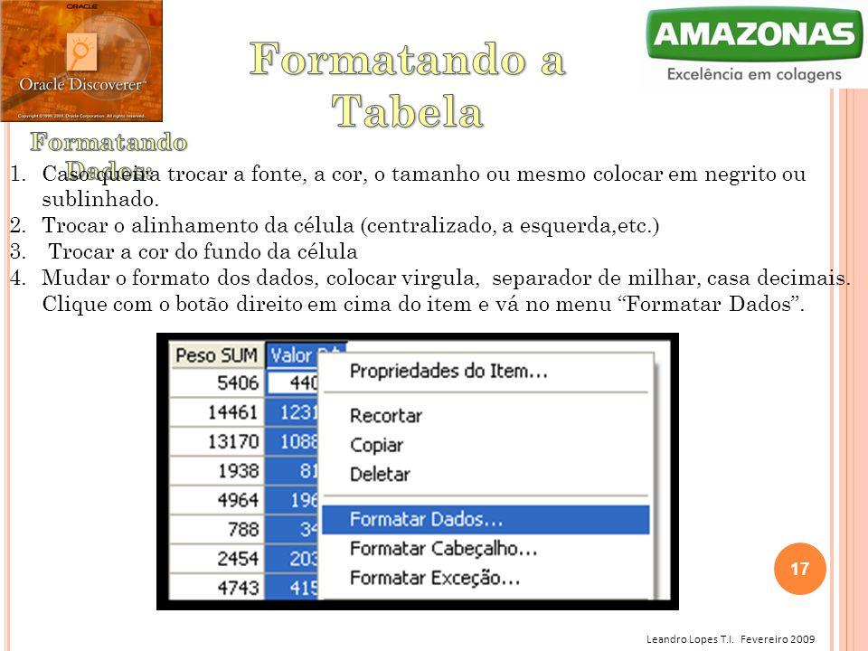 Leandro Lopes T.I. Fevereiro 2009 1.Caso queira trocar a fonte, a cor, o tamanho ou mesmo colocar em negrito ou sublinhado. 2.Trocar o alinhamento da
