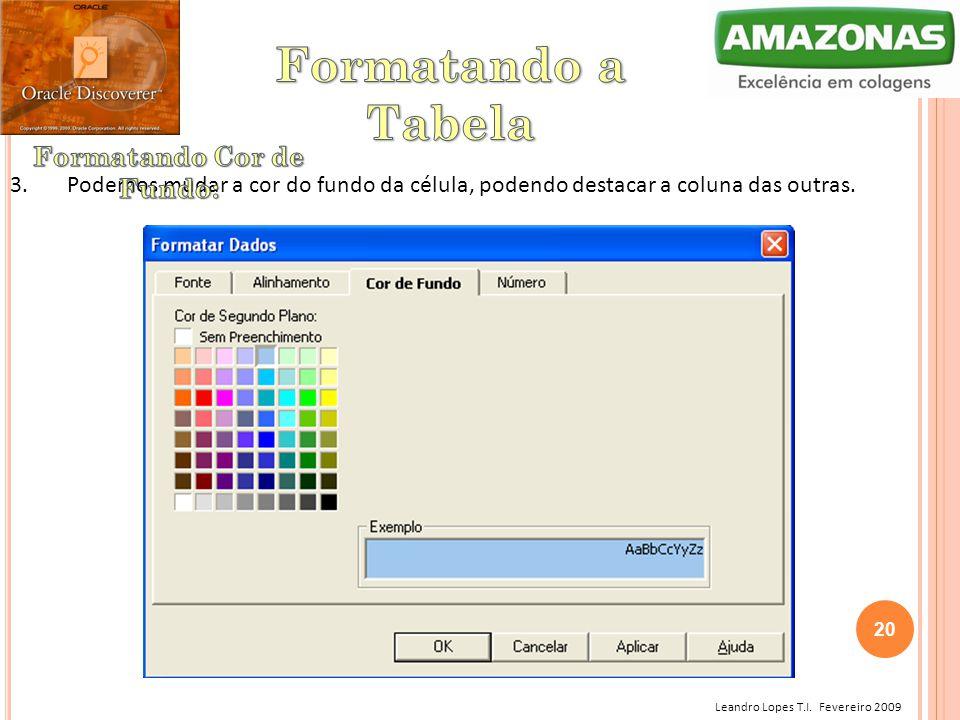 Leandro Lopes T.I. Fevereiro 2009 3. Podemos mudar a cor do fundo da célula, podendo destacar a coluna das outras. 20