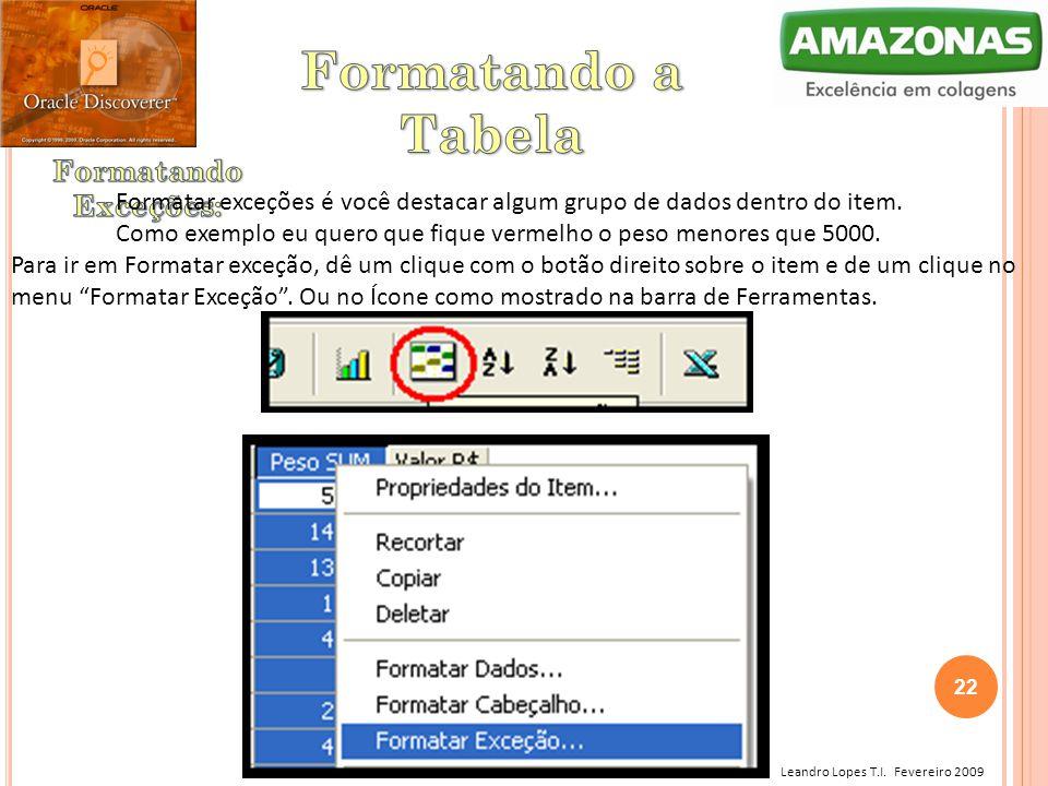 Leandro Lopes T.I. Fevereiro 2009 Formatar exceções é você destacar algum grupo de dados dentro do item. Como exemplo eu quero que fique vermelho o pe