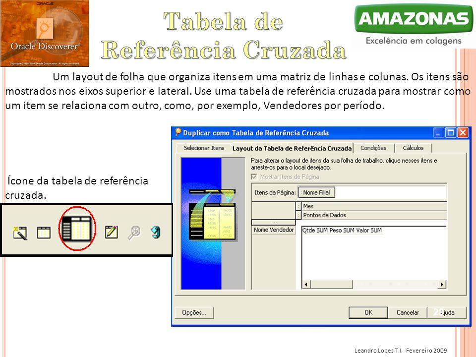 Leandro Lopes T.I. Fevereiro 2009 Um layout de folha que organiza itens em uma matriz de linhas e colunas. Os itens são mostrados nos eixos superior e
