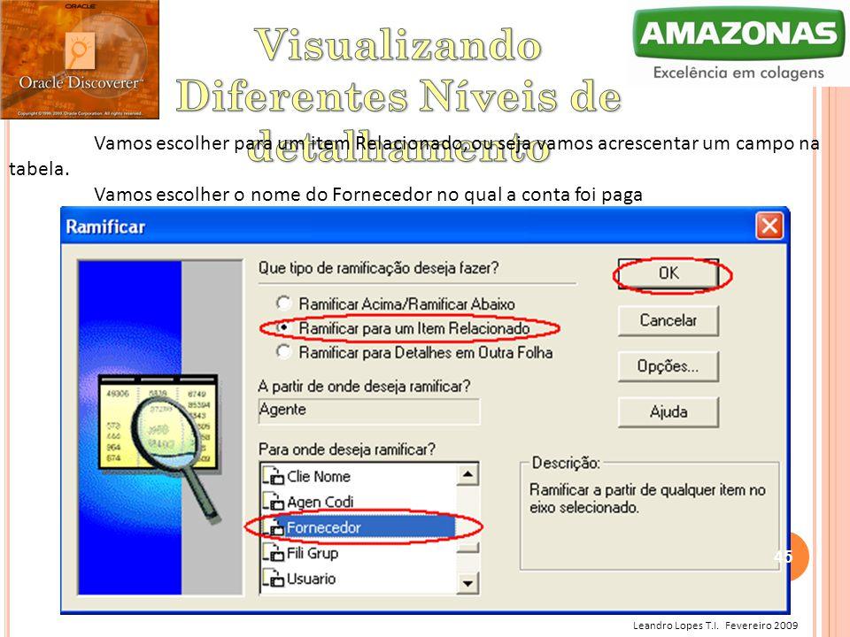 Leandro Lopes T.I. Fevereiro 2009 Vamos escolher para um item Relacionado, ou seja vamos acrescentar um campo na tabela. Vamos escolher o nome do Forn