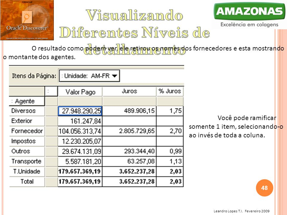 Leandro Lopes T.I. Fevereiro 2009 O resultado como podem ver, ele retirou os nomes dos fornecedores e esta mostrando o montante dos agentes. Você pode