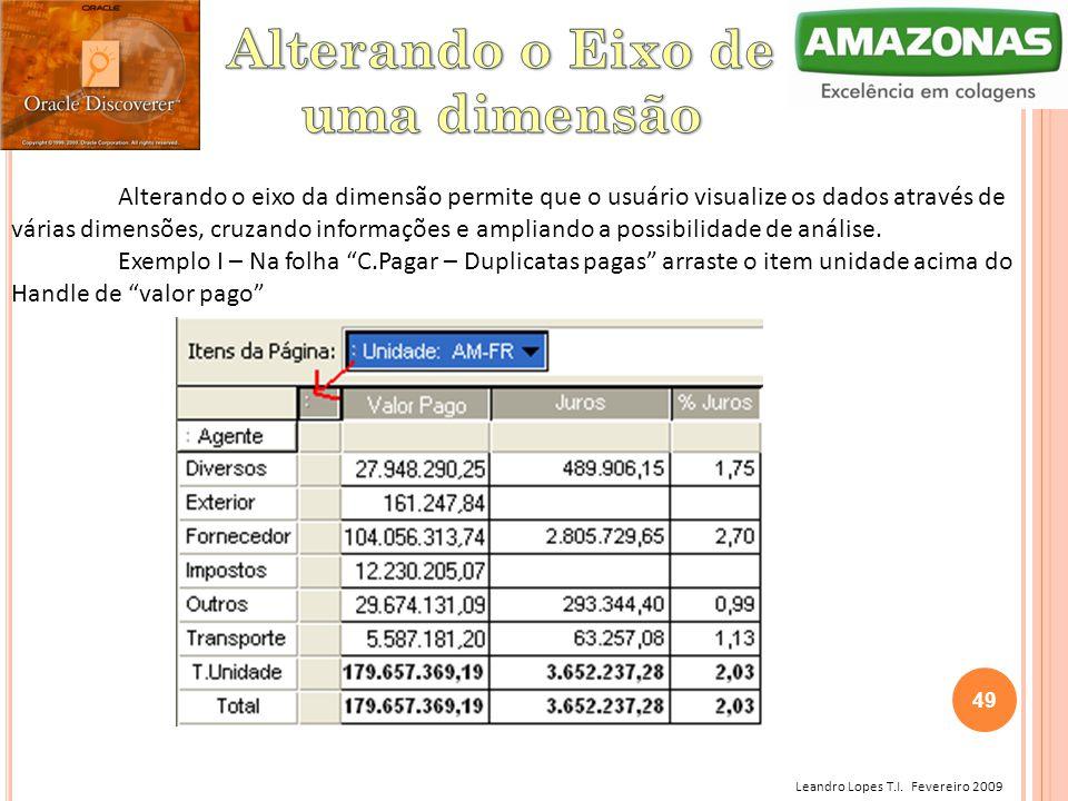 Leandro Lopes T.I. Fevereiro 2009 Alterando o eixo da dimensão permite que o usuário visualize os dados através de várias dimensões, cruzando informaç