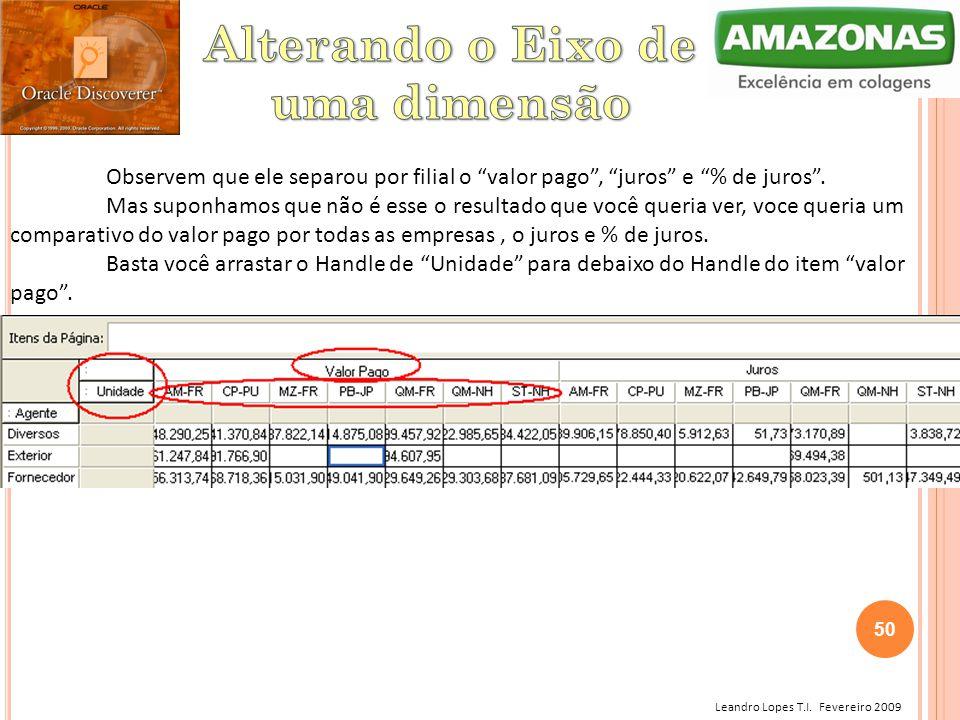 """Leandro Lopes T.I. Fevereiro 2009 Observem que ele separou por filial o """"valor pago"""", """"juros"""" e """"% de juros"""". Mas suponhamos que não é esse o resultad"""