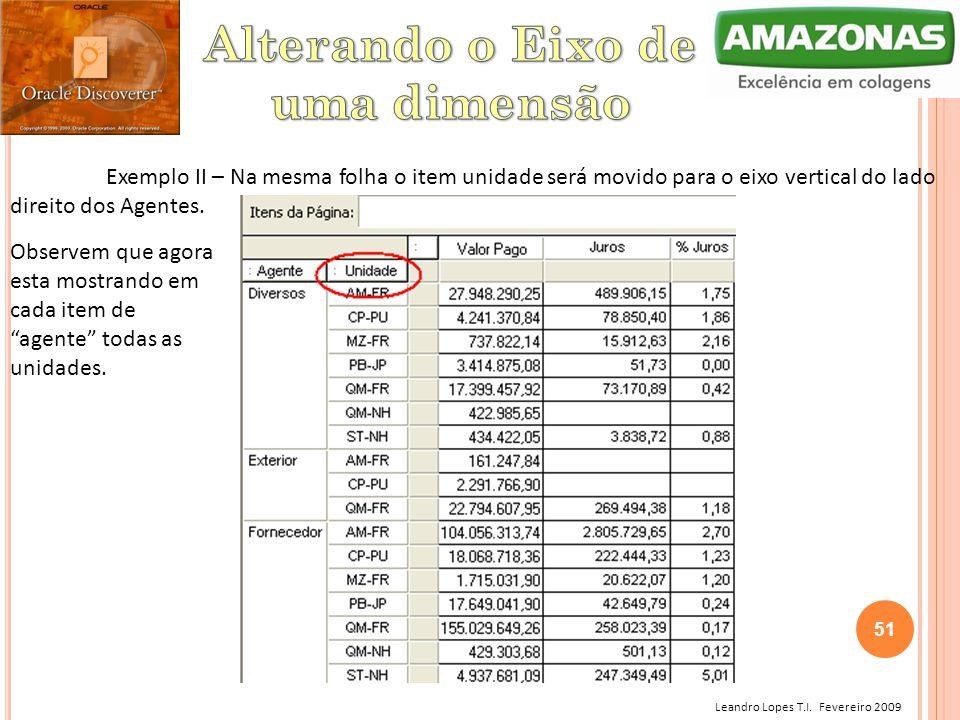 Leandro Lopes T.I. Fevereiro 2009 Exemplo II – Na mesma folha o item unidade será movido para o eixo vertical do lado direito dos Agentes. Observem qu