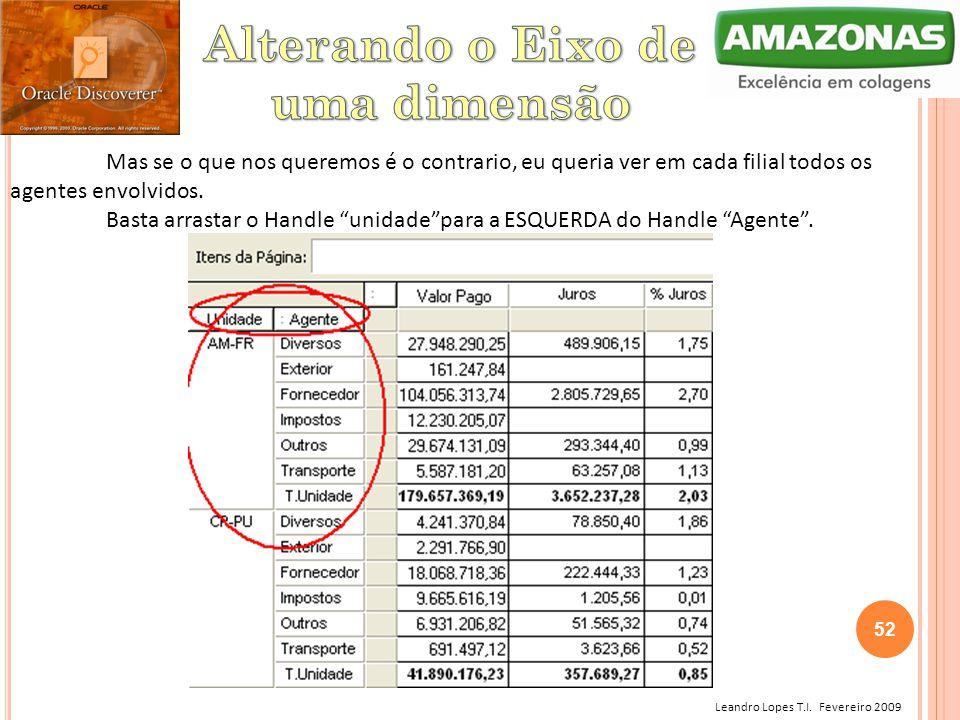 Leandro Lopes T.I. Fevereiro 2009 Mas se o que nos queremos é o contrario, eu queria ver em cada filial todos os agentes envolvidos. Basta arrastar o
