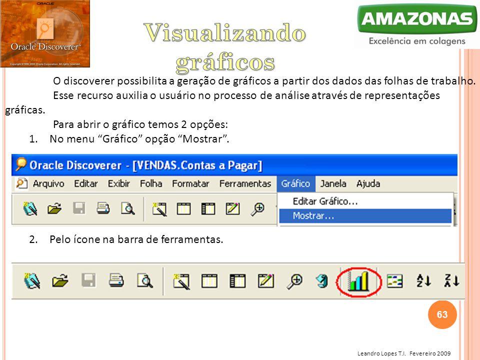 Leandro Lopes T.I. Fevereiro 2009 O discoverer possibilita a geração de gráficos a partir dos dados das folhas de trabalho. Esse recurso auxilia o usu