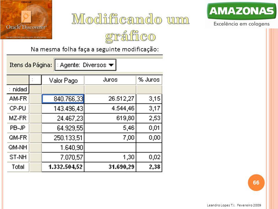 Leandro Lopes T.I. Fevereiro 2009 Na mesma folha faça a seguinte modificação: 66