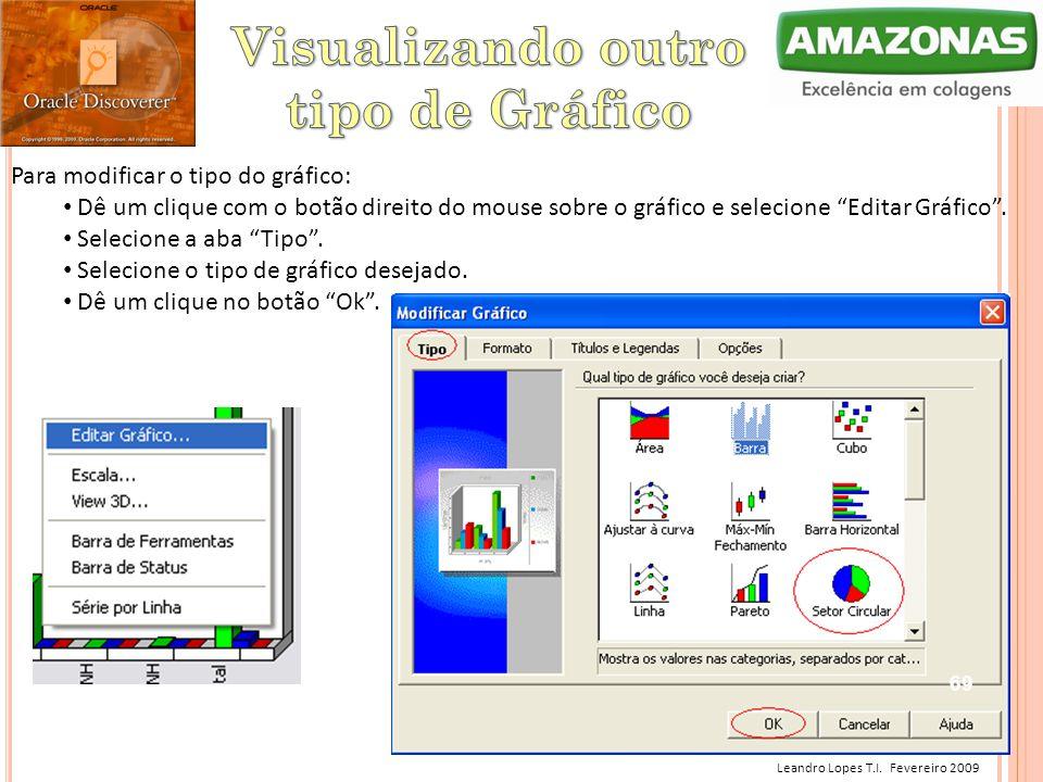 """Leandro Lopes T.I. Fevereiro 2009 Para modificar o tipo do gráfico: Dê um clique com o botão direito do mouse sobre o gráfico e selecione """"Editar Gráf"""