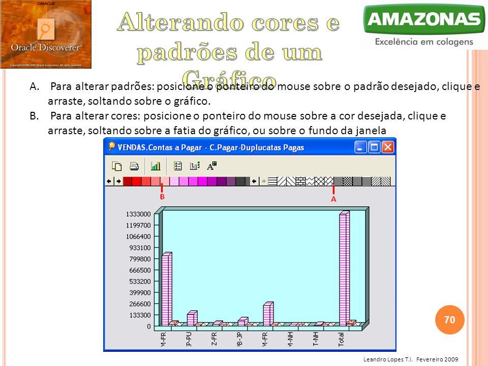 Leandro Lopes T.I. Fevereiro 2009 A. Para alterar padrões: posicione o ponteiro do mouse sobre o padrão desejado, clique e arraste, soltando sobre o g