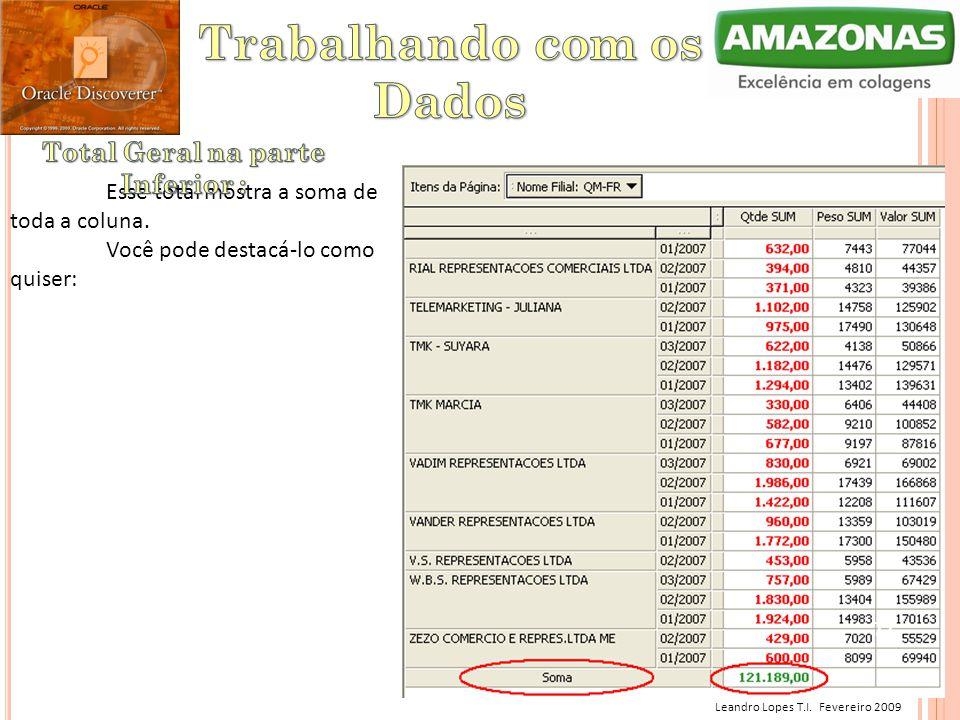 Leandro Lopes T.I. Fevereiro 2009 Esse total mostra a soma de toda a coluna. Você pode destacá-lo como quiser: 77