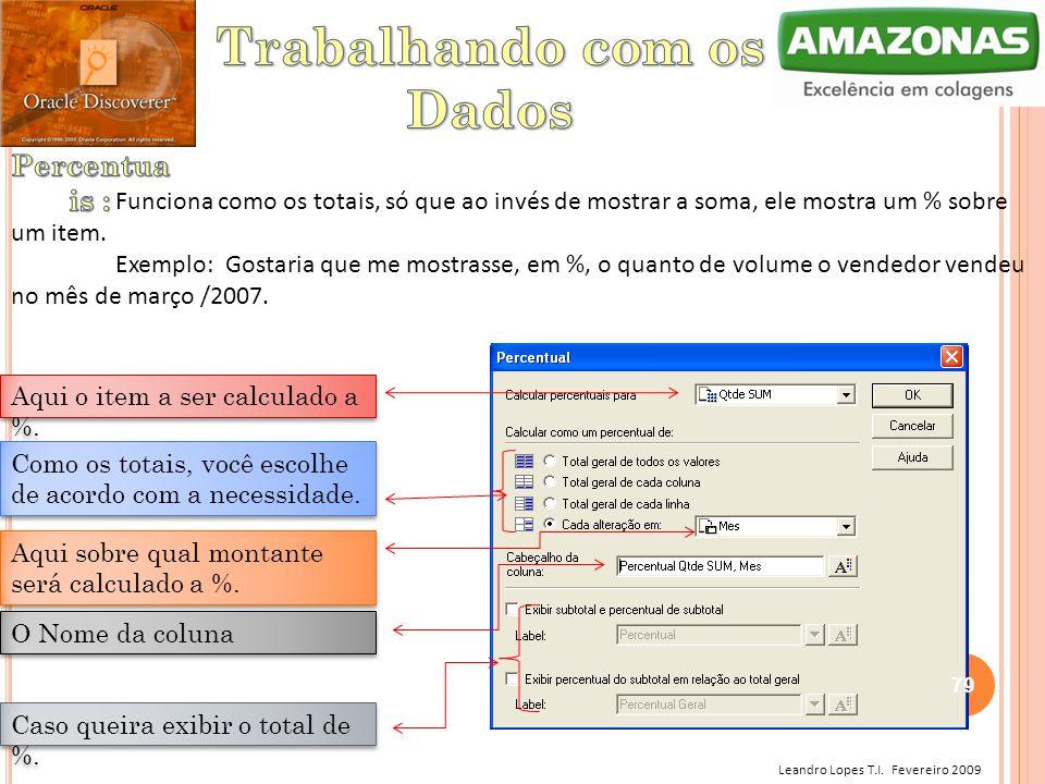 Leandro Lopes T.I. Fevereiro 2009 Funciona como os totais, só que ao invés de mostrar a soma, ele mostra um % sobre um item. Exemplo: Gostaria que me