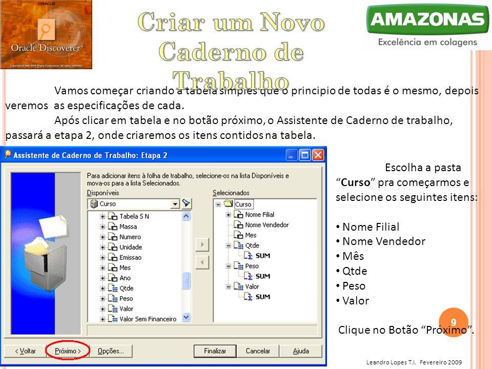 Leandro Lopes T.I. Fevereiro 2009 Vamos começar criando a tabela simples que o principio de todas é o mesmo, depois veremos as especificações de cada.