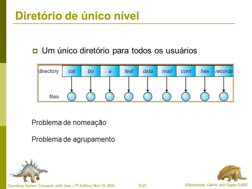 10.21 Silberschatz, Galvin and Gagne ©2007 Operating System Concepts with Java – 7 th Edition, Nov 15, 2006 Diretório de único nível  Um único diretó
