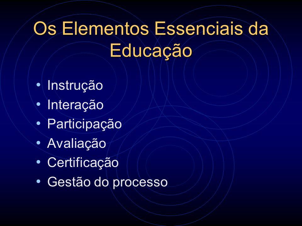 Os Elementos Essenciais da Educação Instrução Interação Participação Avaliação Certificação Gestão do processo
