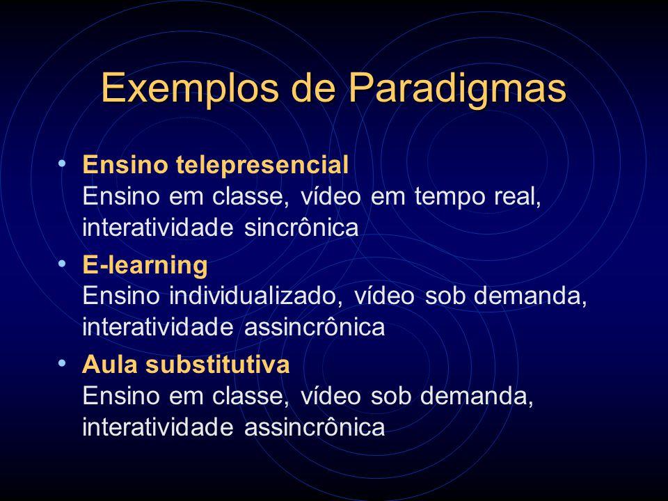 Exemplos de Paradigmas Ensino telepresencial Ensino em classe, vídeo em tempo real, interatividade sincrônica E-learning Ensino individualizado, vídeo