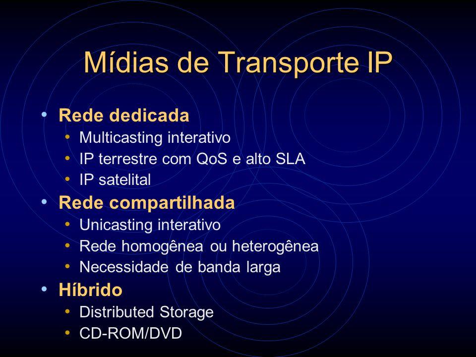 Mídias de Transporte IP Rede dedicada Multicasting interativo IP terrestre com QoS e alto SLA IP satelital Rede compartilhada Unicasting interativo Re