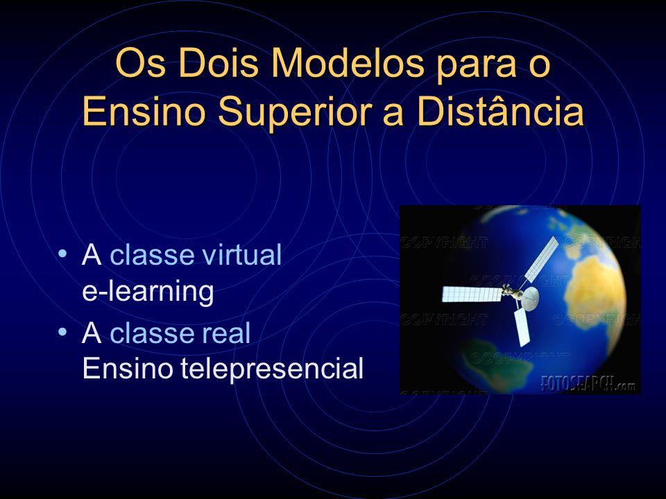 Os Dois Modelos para o Ensino Superior a Distância A classe virtual e-learning A classe real Ensino telepresencial