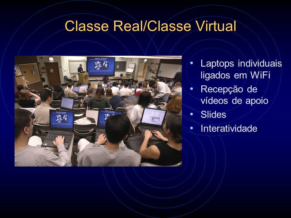 Classe Real/Classe Virtual Laptops individuais ligados em WiFi Recepção de vídeos de apoio Slides Interatividade