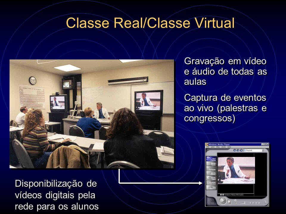 Classe Real/Classe Virtual Gravação em vídeo e áudio de todas as aulas Captura de eventos ao vivo (palestras e congressos) Gravação em vídeo e áudio d