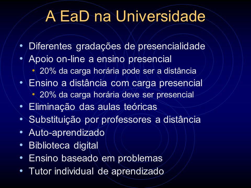A EaD na Universidade Diferentes gradações de presencialidade Apoio on-line a ensino presencial 20% da carga horária pode ser a distância Ensino a dis