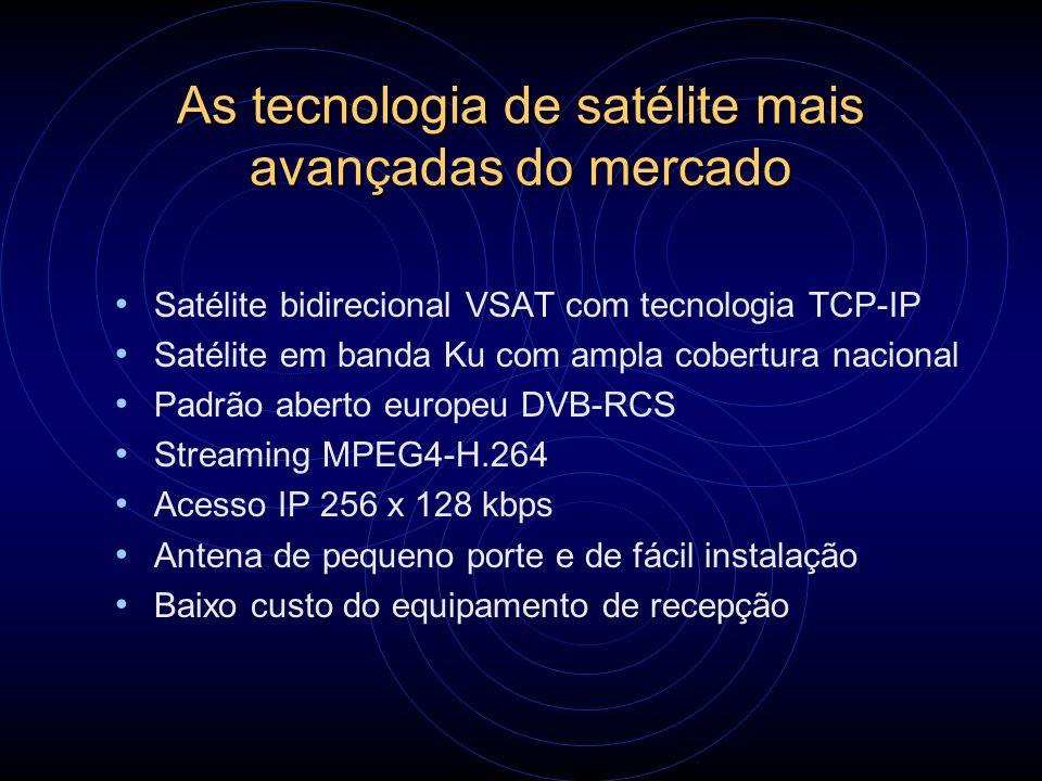 As tecnologia de satélite mais avançadas do mercado Satélite bidirecional VSAT com tecnologia TCP-IP Satélite em banda Ku com ampla cobertura nacional