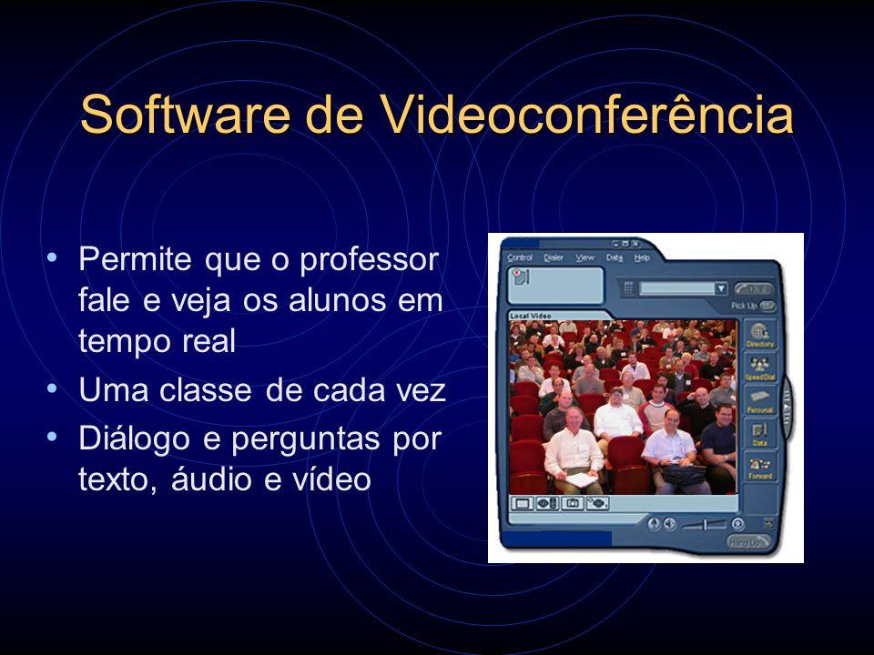 Software de Videoconferência Permite que o professor fale e veja os alunos em tempo real Uma classe de cada vez Diálogo e perguntas por texto, áudio e